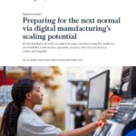 Digital manufacturing.